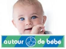 Autour de b b annuaire secous for Autour de bebe colmar houssen